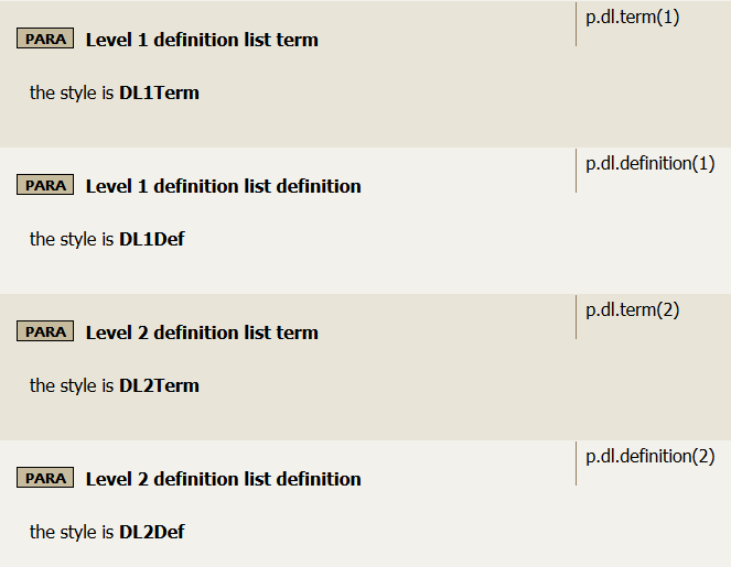 Rules for nested definition list